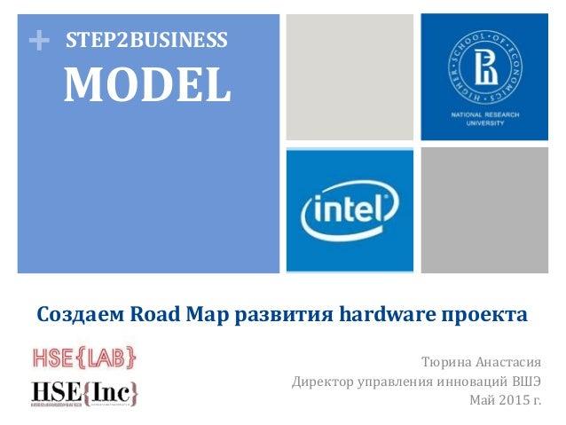 + Создаем Road Map развития hardware проекта Тюрина Анастасия Директор управления инноваций ВШЭ Май 2015 г. STEP2BUSINESS ...