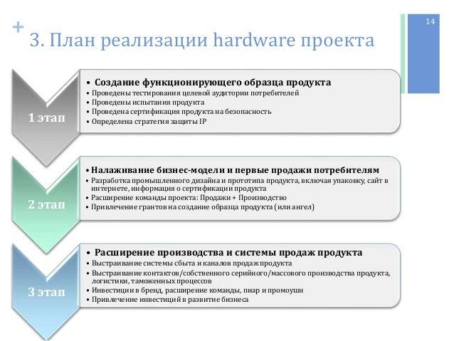 + 3. План реализации hardware проекта 1 этап • Создание функционирующего образца продукта • Проведены тестирования целевой...