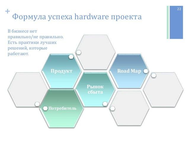 + Формула успеха hardware проекта Потребитель Рынок сбыта Продукт Road Map В бизнесе нет правильно/не правильно. Есть прак...