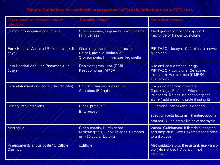STEP 3 CCS CASES PDF DOWNLOAD