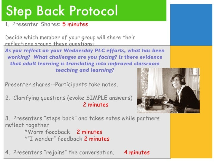 Step Back Protocol 1.  Presenter Shares:  5 minutes Decide which member of your group will share their reflections around ...