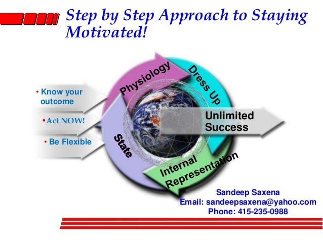 • Be Flexible• Know youroutcomeUnlimitedSuccessStep by Step Approach to StayingMotivated!•Act NOW!Sandeep SaxenaEmail: san...