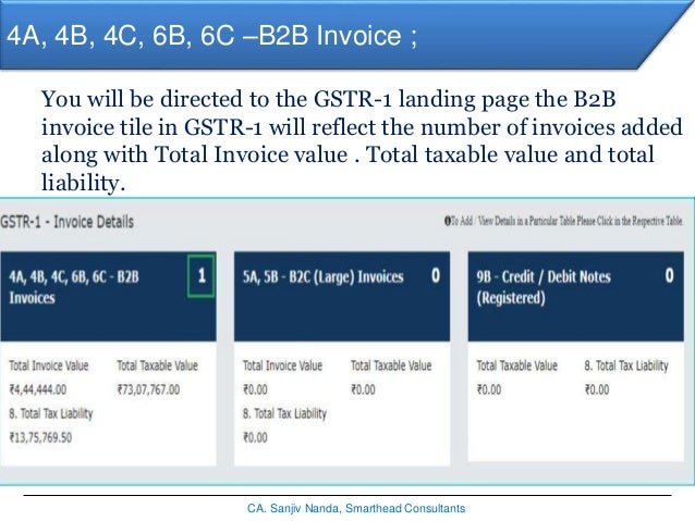 Gstr 1 Ppt Filling Step By Step