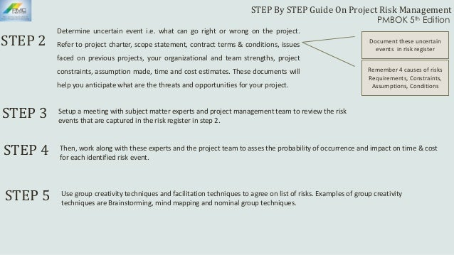 Step by step guide to project management.