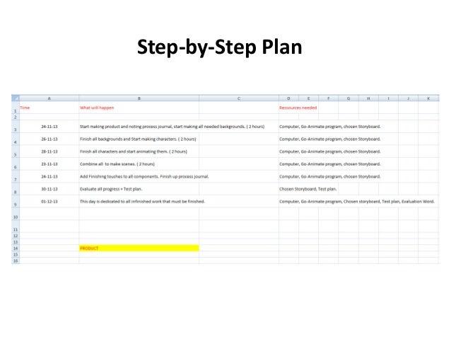 Step-by-Step Plan