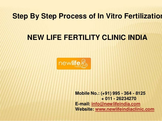 Step By Step Process of In Vitro Fertilization NEW LIFE FERTILITY CLINIC INDIA Mobile No.: (+91) 995 - 364 - 8125 + 011 - ...