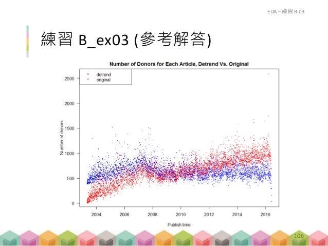 練習 B_ex03 (參考解答) EDA – 練習 B-03 107