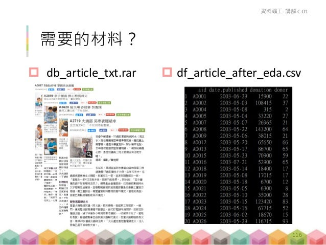 # get all article names > files = list.files('data/db_articles_txt/db_articles_txt/', pattern = 'txt', full.names = T) > f...