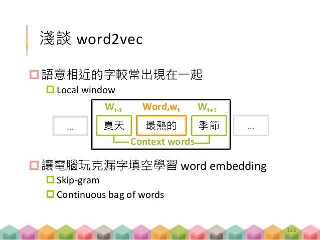 Continuous Bag of Words 模型  由 context words 推測 current word 127 0.2 0.1 0 : 0.5 : 0 1 x |V| d x |V| W C|V| x d C|V| x d :...