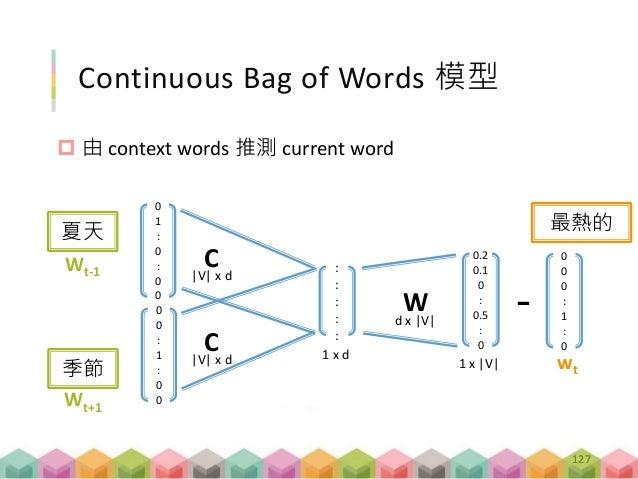 淺談 text2vec Global corpus statistics + local window Count-based method Term co-occurrence matrix, X Xij: 詞-i 和詞-j 共同出現...