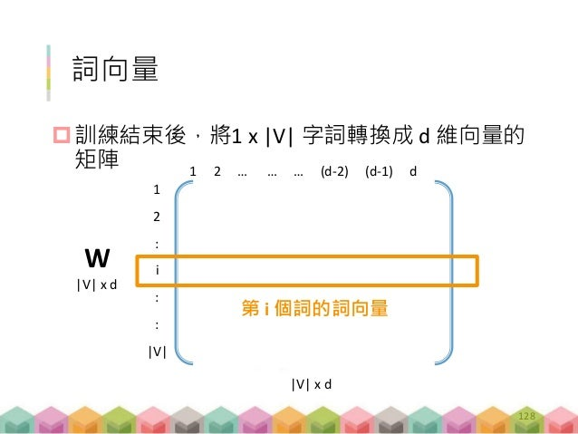 GloVe 模型  目標:訓練出一個詞矩陣 W 最能表示 term co-occurrence statistics  使用 AdaGrad, a variant of stochastic gradient descend |V| x d...