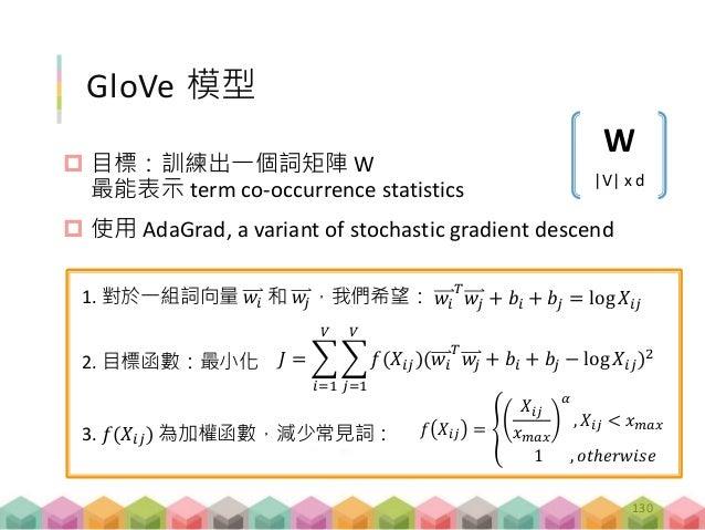 # an iterator to help us a.token <- itoken(a) # vectorization of words a.vectorizer <- vocab_vectorizer(a.vocab, grow_dtm ...