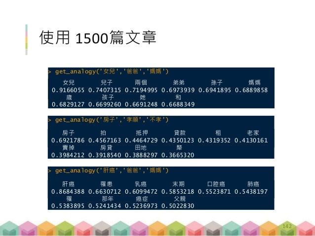 k-means clustering 資料分類 資料礦工- 練習 C-04 146