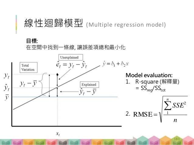 篩選資料 變數間相關性 Mutual-correlation check 共線性診斷 變異數膨脹因素 VIF (Variance Inflation Factor) 預測模型 - 講解 D-02 183