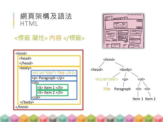 """網頁架構及語法 HTML <標籤 屬性> 內容 </標籤> <html> <head> </head> <body> <h1 id=""""title""""> Title </h1> <p> Paragraph </p> <ol> <li> Item 1..."""
