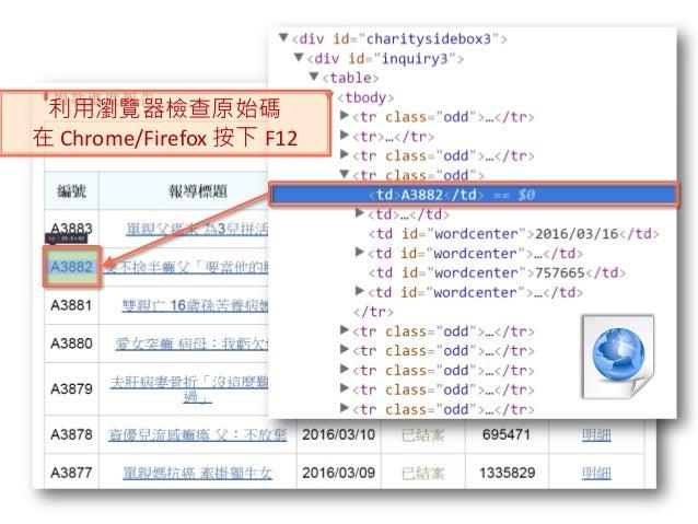 利用瀏覽器檢查原始碼 在 Chrome/Firefox 按下 F12