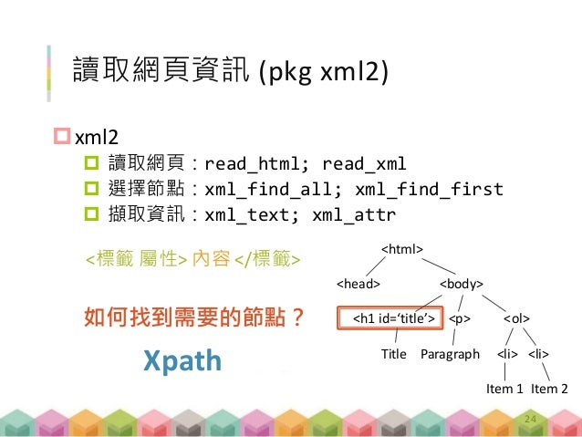 讀取網頁資訊 (pkg xml2) xml2  讀取網頁:read_html; read_xml  選擇節點:xml_find_all; xml_find_first  擷取資訊:xml_text; xml_attr <html> <h...