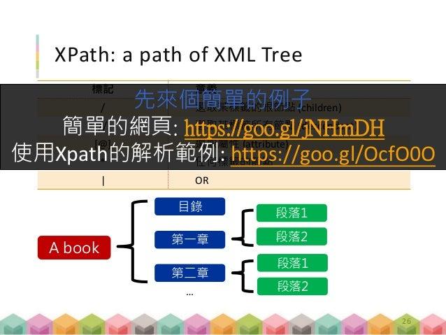 XPath: a path of XML Tree 標記 意義 / 選取某標籤的根節點 (children) // 選取某標籤所有節點 (descendant) [@] 選取屬性 (attribute) * 任何標籤的節點 | OR 26 A ...