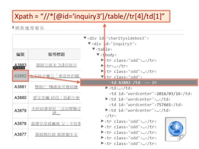 "Xpath = ""//*[@id='inquiry3']/table//tr[4]/td[1]"""