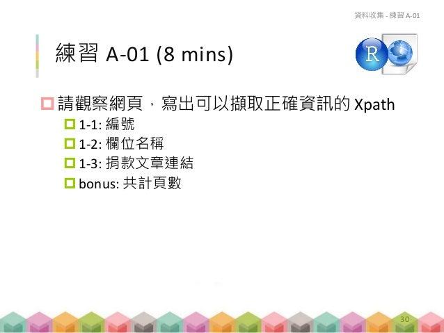 練習 A-01 (8 mins) 請觀察網頁,寫出可以擷取正確資訊的 Xpath 1-1: 編號 1-2: 欄位名稱 1-3: 捐款文章連結 bonus: 共計頁數 資料收集 - 練習 A-01 30
