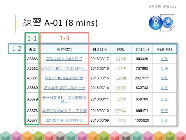 練習 A-01 (8 mins) 1-1 1-2 1-3 資料收集 - 練習 A-01 31