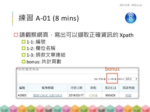 練習 A-01 (8 mins) 請觀察網頁,寫出可以擷取正確資訊的 Xpath 1-1: 編號 1-2: 欄位名稱 1-3: 捐款文章連結 bonus: 共計頁數 bonus 資料收集 - 練習 A-01 32