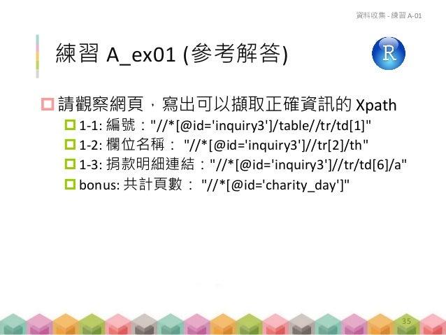 """練習 A_ex01 (參考解答) 請觀察網頁,寫出可以擷取正確資訊的 Xpath 1-1: 編號:""""//*[@id='inquiry3']/table//tr/td[1]"""" 1-2: 欄位名稱: """"//*[@id='inquiry3']/..."""