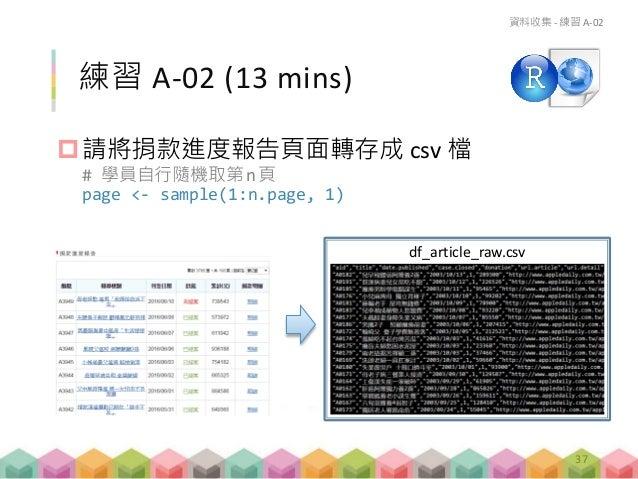 練習 A-02 (13 mins) 請將捐款進度報告頁面轉存成 csv 檔 # 學員自行隨機取第n 頁 page <- sample(1:n.page, 1) 資料收集 - 練習 A-02 df_article_raw.csv 37