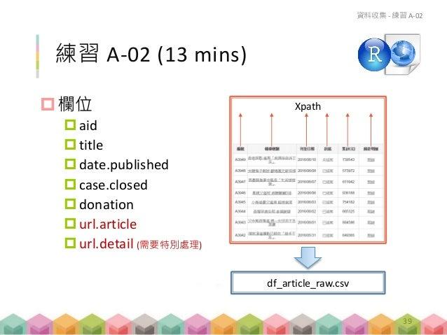 欄位 aid title date.published case.closed donation url.article url.detail (需要特別處理) 練習 A-02 (13 mins) 資料收集 - 練習 A-02 ...