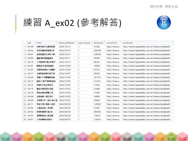 練習 A_ex02 (參考解答) 資料收集 - 練習 A-02 40
