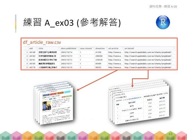 練習 A_ex03 (參考解答) 資料收集 - 練習 A-03 df_article_raw.csv 49