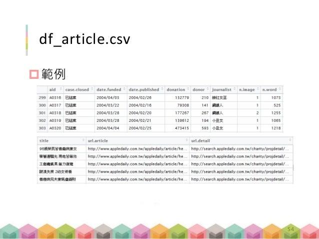 df_article.csv 範例 54