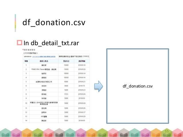 df_donation.csv In db_detail_txt.rar df_donation.csv 55