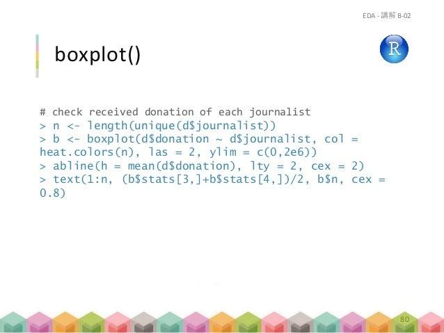 # check received donation of each journalist > n <- length(unique(d$journalist)) > b <- boxplot(d$donation ~ d$journalist,...
