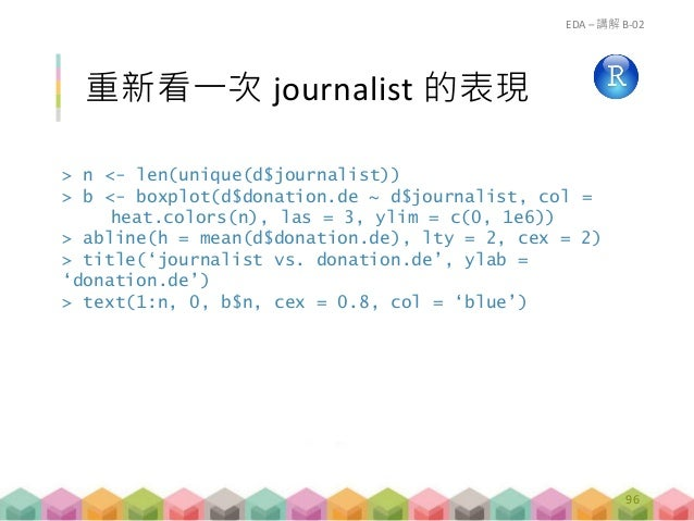 > n <- len(unique(d$journalist)) > b <- boxplot(d$donation.de ~ d$journalist, col = heat.colors(n), las = 3, ylim = c(0, 1...