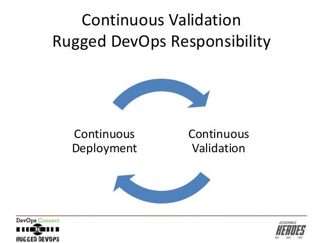 Continuous Validation Rugged DevOps Responsibility Continuous Validation Continuous Deployment