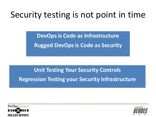 Security testing is not point in time DevOps is Code as Infrastructure Rugged DevOps is Code as Security Unit Testing Your...