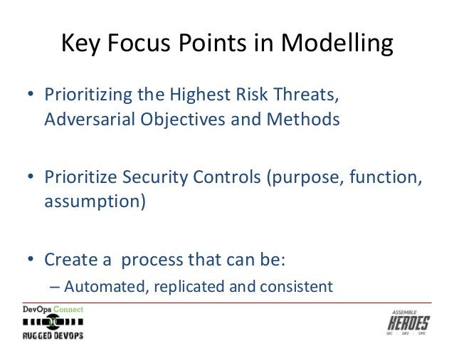 Key Focus Points in Modelling • Prioritizing the Highest Risk Threats, Adversarial Objectives and Methods • Prioritize Sec...