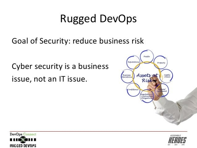 Rugged DevOps Goal of Security: reduce business risk Cyber security is a business issue, not an IT issue.