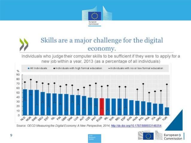 Stephanie Carretero: DigComp: Marco Europeo de Competencias Digitales…