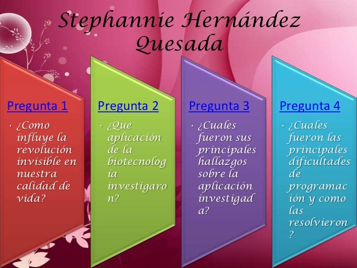 Stephannie Hernández                QuesadaPregunta 1       Pregunta 2      Pregunta 3      Pregunta 4• ¿Como          • ¿...