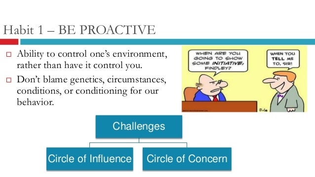 Habit 1 Be Proactive Based On The Work Of Stephen: 'The Seven Habits Of Highly Effective