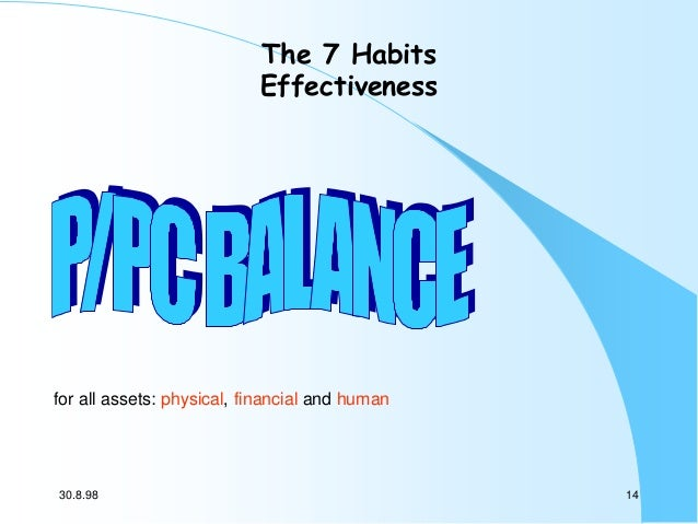 The 7 Habits Effectiveness  for all assets: physical, financial and human  30.8.98  14