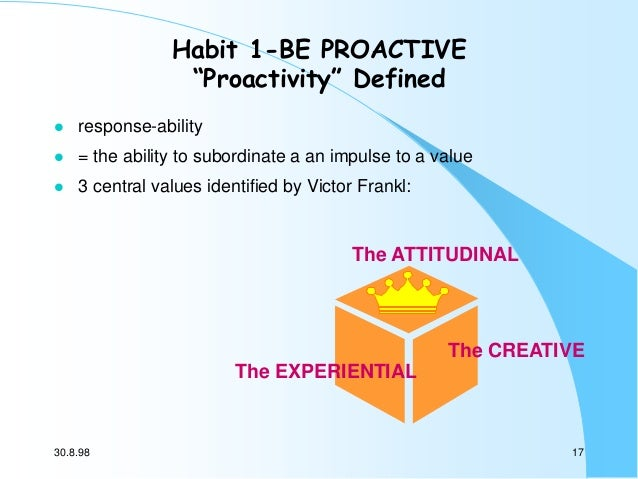 """Habit 1-BE PROACTIVE """"Proactivity"""" Defined   response-ability    = the ability to subordinate a an impulse to a value  ..."""