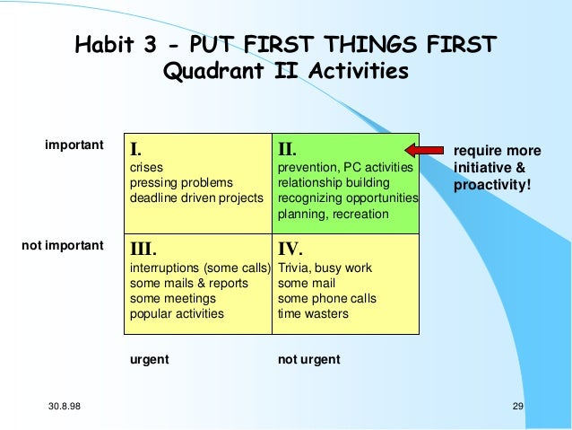 The 7 Habits: Put First Things First
