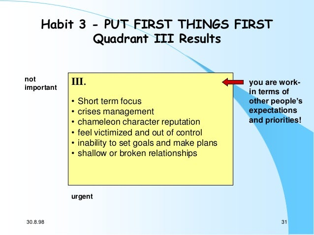 Habit 3 - PUT FIRST THINGS FIRST Quadrant III Results not important  III. • • • • • •  Short term focus crises management ...