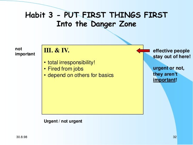 Habit 3 - PUT FIRST THINGS FIRST Into the Danger Zone not important  III. & IV. • total irresponsibility! • Fired from job...