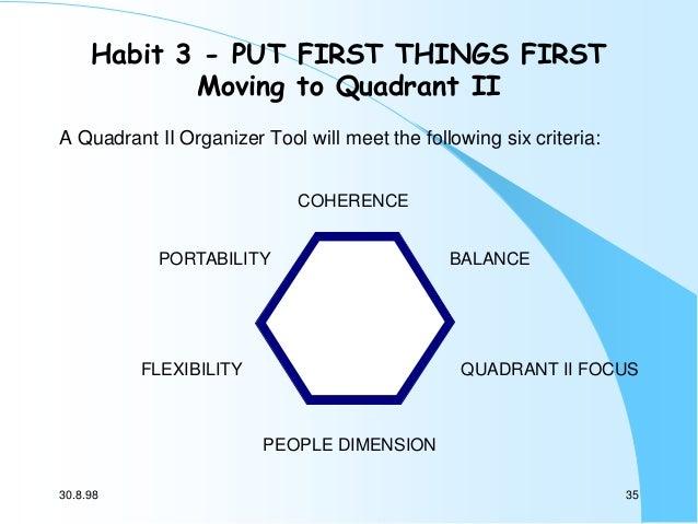 Habit 3 - PUT FIRST THINGS FIRST Moving to Quadrant II A Quadrant II Organizer Tool will meet the following six criteria: ...