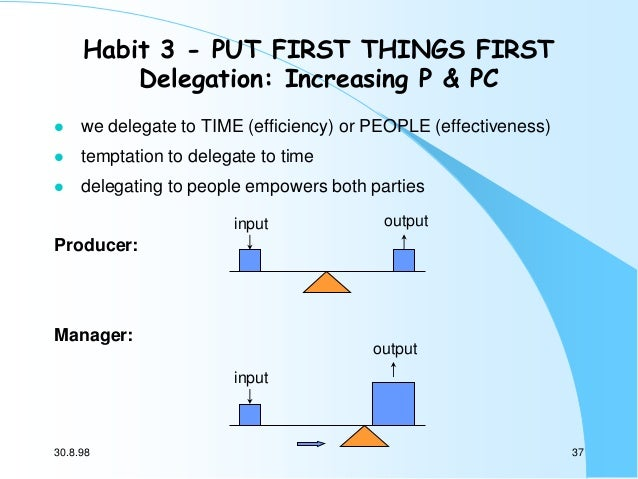 Habit 3 - PUT FIRST THINGS FIRST Delegation: Increasing P & PC   we delegate to TIME (efficiency) or PEOPLE (effectivenes...