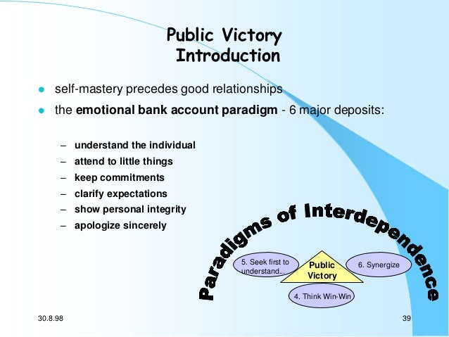 Public Victory Introduction   self-mastery precedes good relationships    the emotional bank account paradigm - 6 major ...